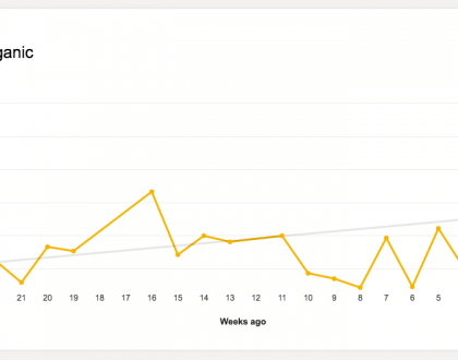 Herramienta de Tendencias  en Google Analytics