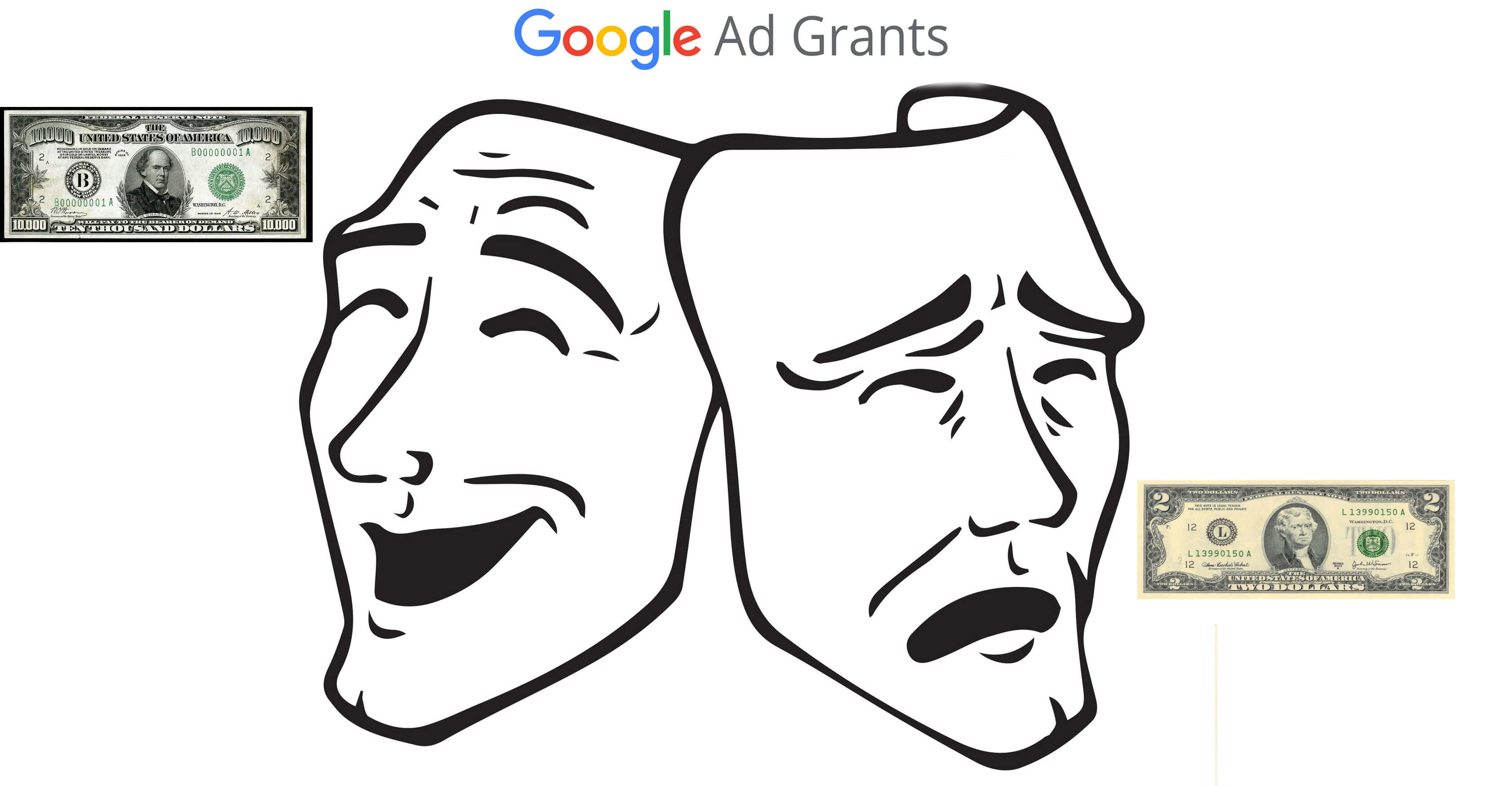 Au Revoir Concordancias de Adwords | Estrategias Google Grants