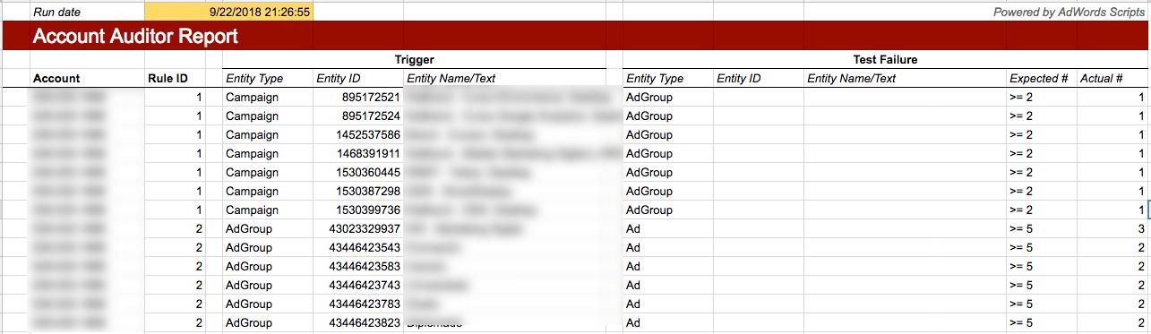 Ejemplo del script de auditoría de Ads